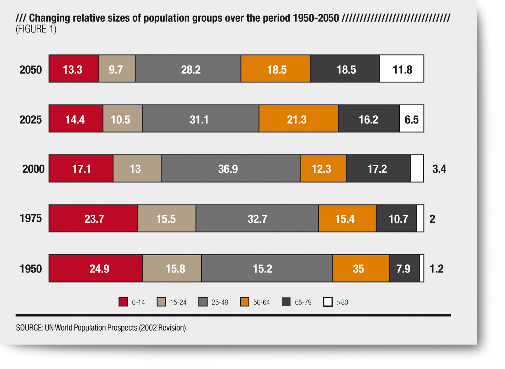 Watch A new outlook for an aging population video
